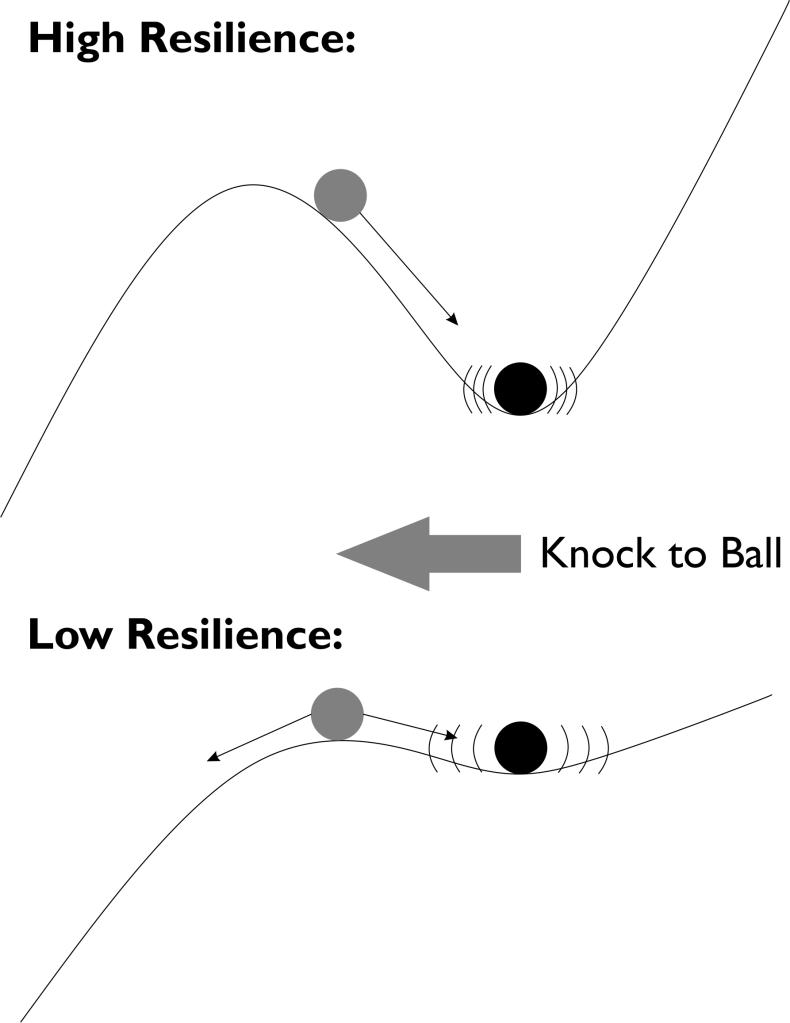 ball-slope-figure