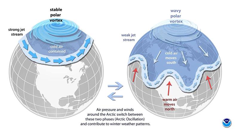 noaa-polar-vortex